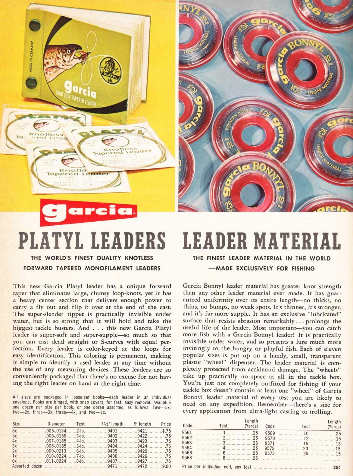 Garcia-Katalog von 1968. Bilder: John Fishkat